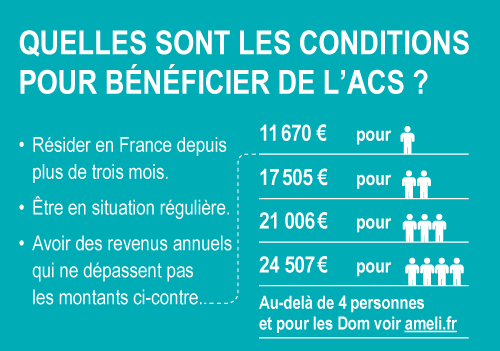 Conditions ACS au 1er juillet 2015
