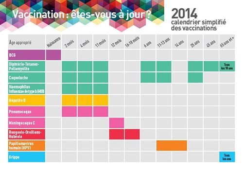 calendrier_vaccinal_2014