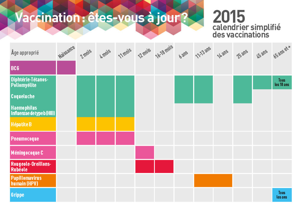 INPES-carte-calendrier-vaccination-2015