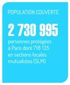 assurés sociaux parisiens 2014_Cpam Paris, Assurance Maladie, Sécurité sociale
