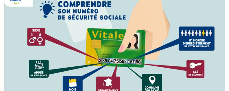 numéro sécurité sociale