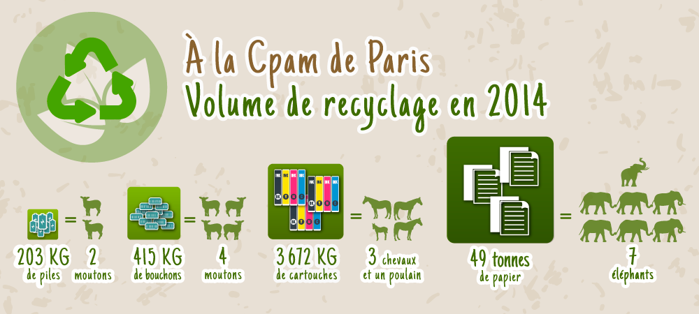 rso_recylage_Cpam Paris