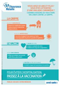 éviter l'hospitalisation, vaccination