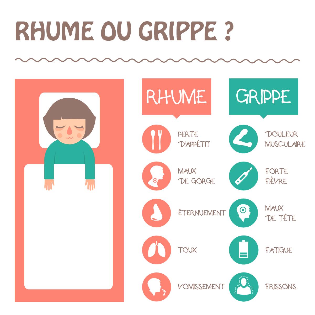 Rhumeougrippe-01-01