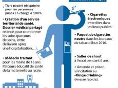 loi de santé