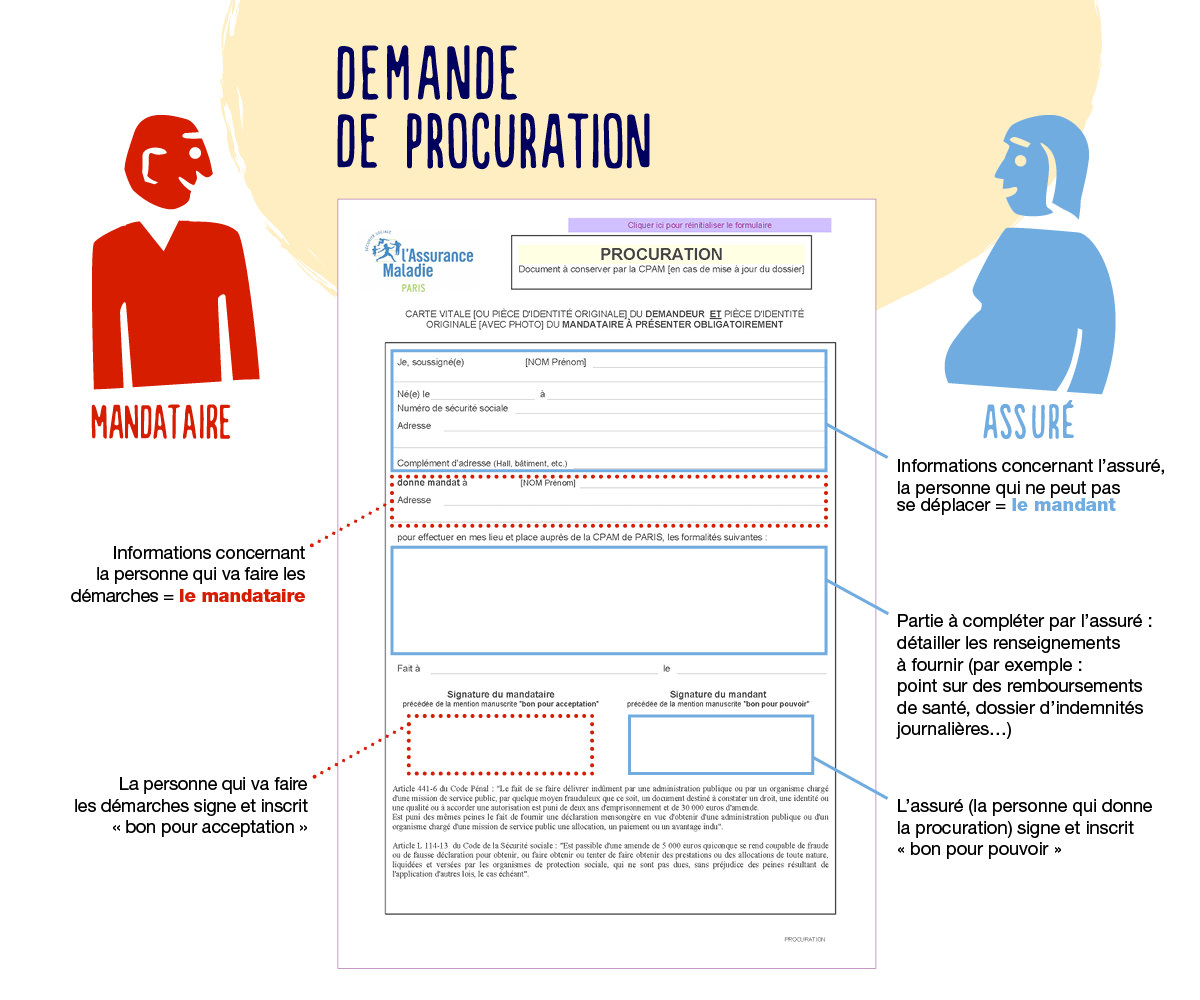 procuration cpam