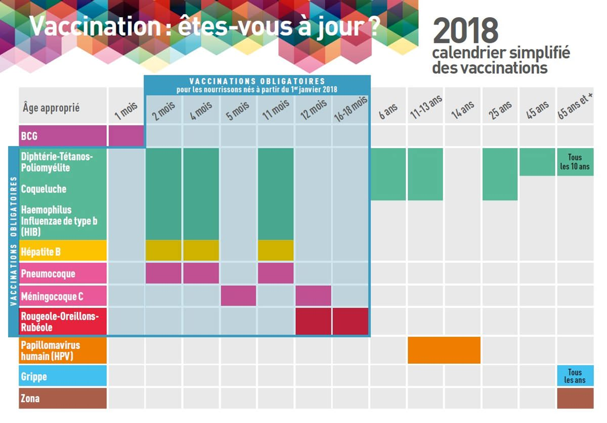 VaccinsCalendrier2014