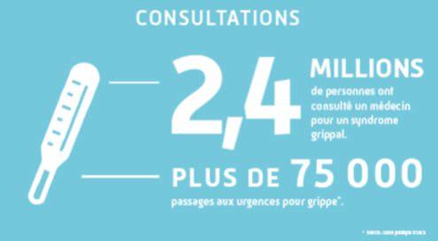 Grippe saisonnière : vaccinez-vous | santé pratique Paris