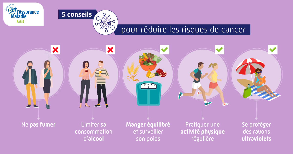 conseils risques cancer