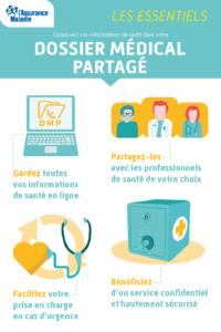 DMP, Dossier Médical Partagé, dossier medical partage