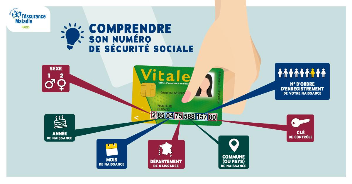Carte Assurance Maladie Naissance.Comprendre Son Numero De Securite Sociale Sante Pratique Paris