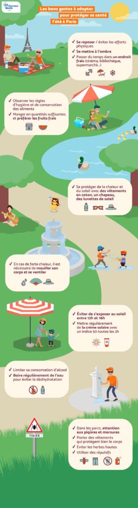 infographie conseils santé été Paris