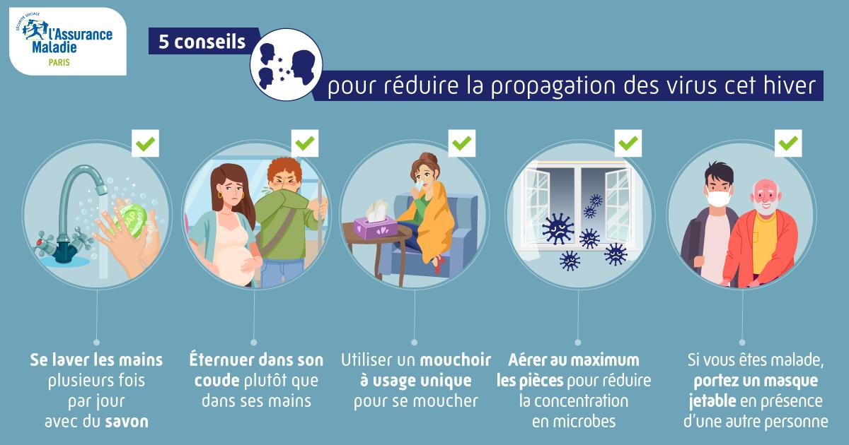 visuel graphique : 5 conseils pour réduire la propagation des virus hivernaux