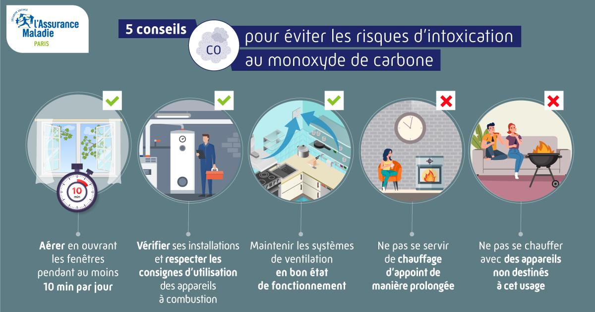 visuel graphique présentant 5 conseils pour éviter les risques d'intoxications au monoxyde de carbone