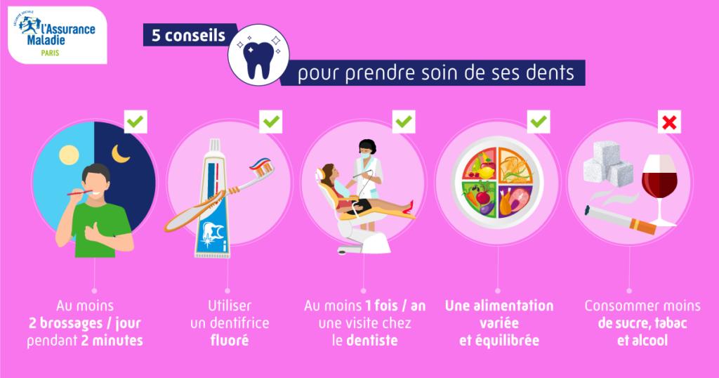 5 conseils pour prendre soin de ses dents